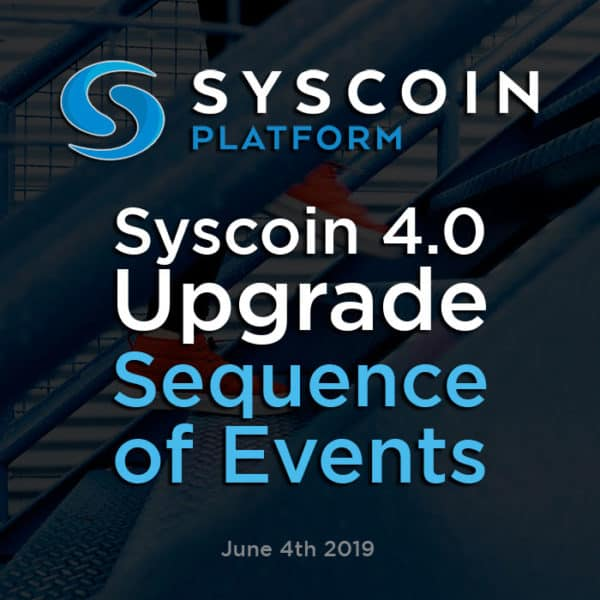 Syscoin 4.0 Upgrade Sequence of Events